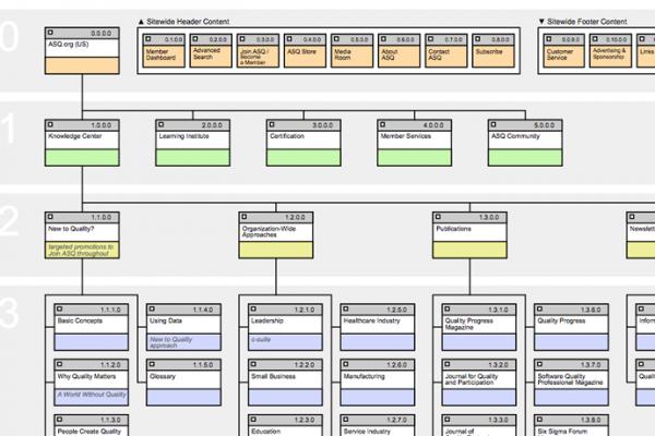 canic-portfolio-asq-architecture