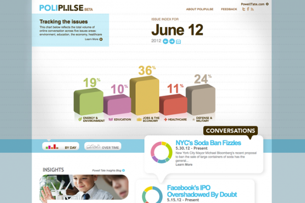 canic-portfolio-polipulse-full